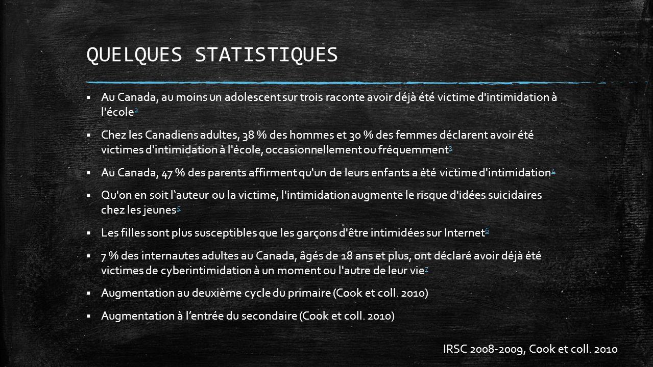 QUELQUES STATISTIQUES Au Canada, au moins un adolescent sur trois raconte avoir déjà été victime d'intimidation à l'école 2 2 Chez les Canadiens adult