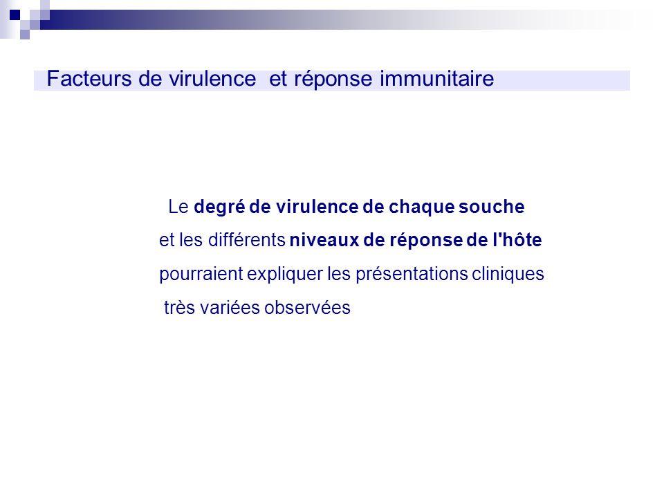 Facteurs de virulence et réponse immunitaire Le degré de virulence de chaque souche et les différents niveaux de réponse de l'hôte pourraient explique