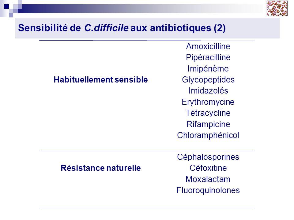 Sensibilité de C.difficile aux antibiotiques (2) Céphalosporines Céfoxitine Moxalactam Fluoroquinolones Résistance naturelle Amoxicilline Pipéracillin