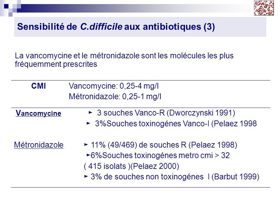 Sensibilité de C.difficile aux antibiotiques (3) 3 souches Vanco-R (Dworczynski 1991) 3%Souches toxinogénes Vanco-I (Pelaez 1998 11% (49/469) de souch