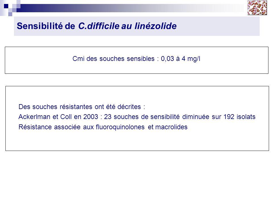 Sensibilité de C.difficile au linézolide Cmi des souches sensibles : 0,03 à 4 mg/l Des souches résistantes ont été décrites : Ackerlman et Coll en 200