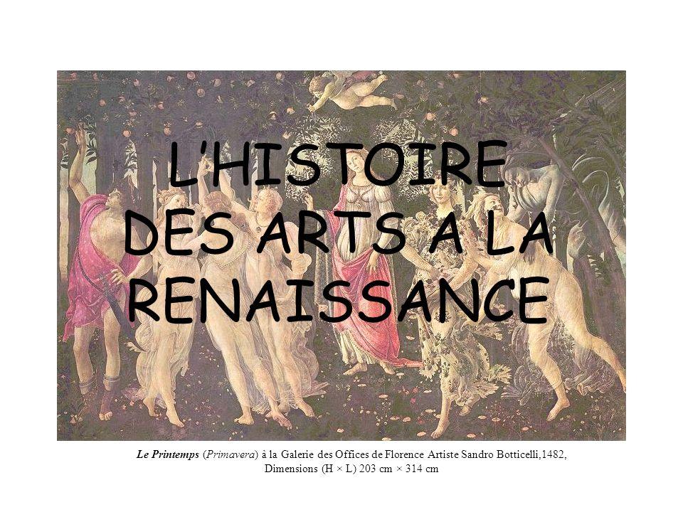 LHISTOIRE DES ARTS A LA RENAISSANCE Le Printemps (Primavera) à la Galerie des Offices de Florence Artiste Sandro Botticelli,1482, Dimensions (H × L) 2
