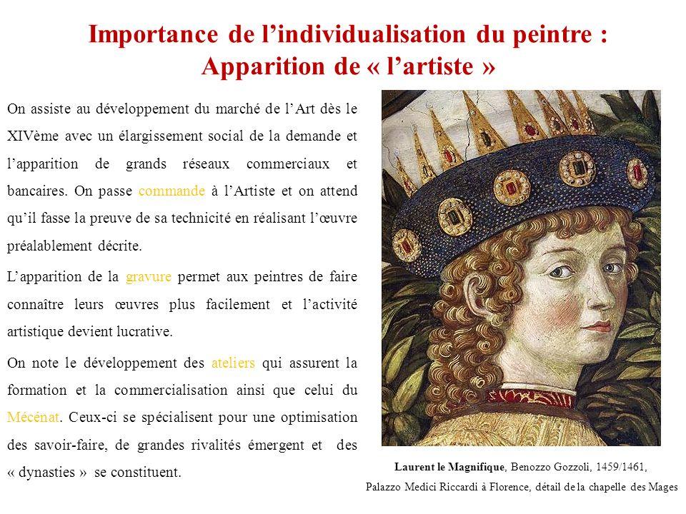 Importance de lindividualisation du peintre : Apparition de « lartiste » On assiste au développement du marché de lArt dès le XIVème avec un élargisse