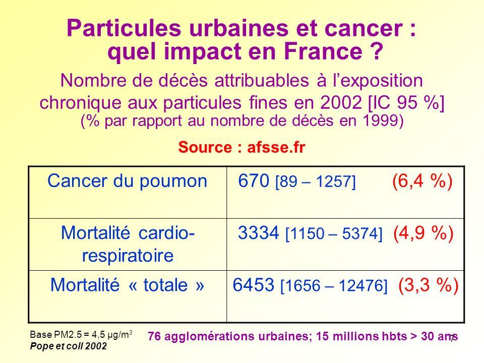 7 Particules urbaines et cancer : quel impact en France .