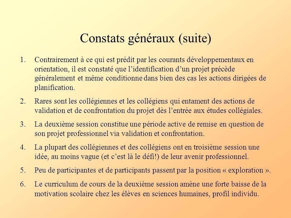 Constats généraux (suite) 1.Contrairement à ce qui est prédit par les courants développementaux en orientation, il est constaté que lidentification du