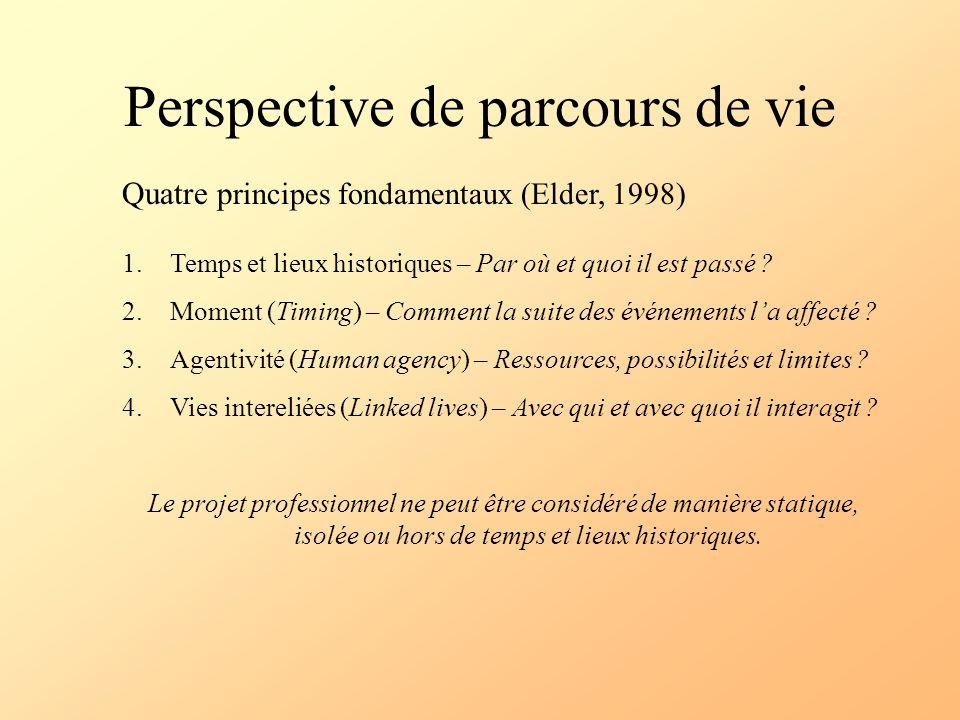 Perspective de parcours de vie Quatre p rincipes fondamentaux (Elder, 1998) 1.Temps et lieux historiques – Par où et quoi il est passé ? 2.Moment (Tim