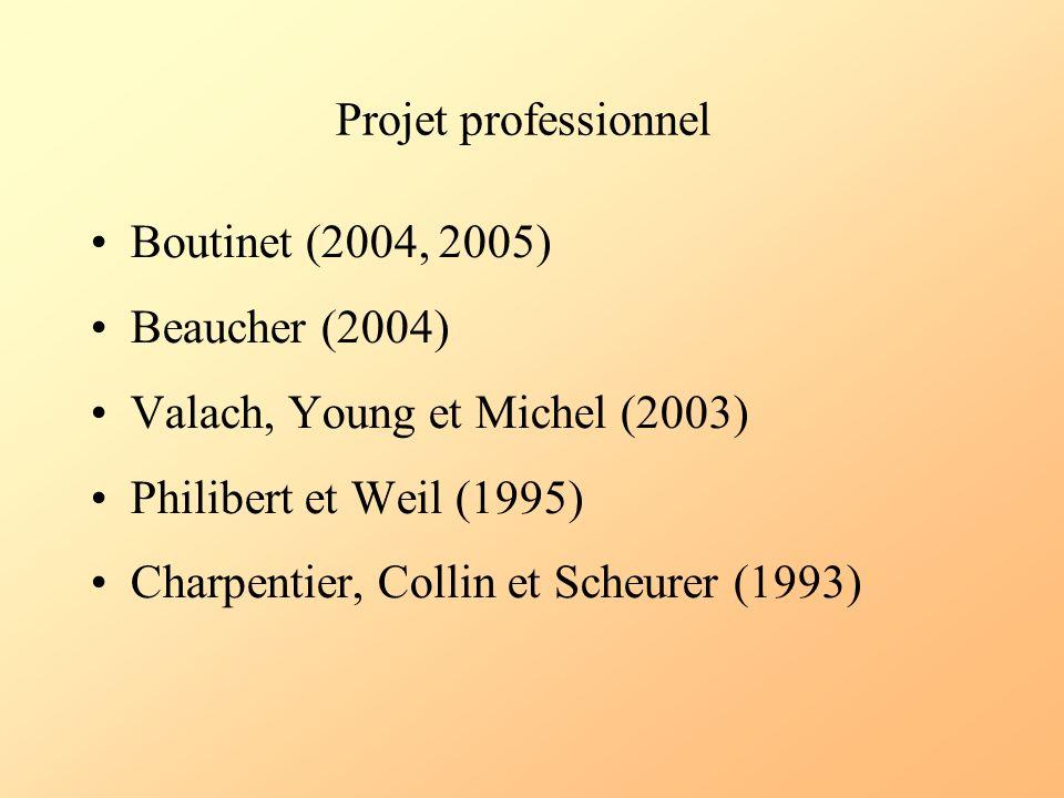 Projet professionnel Boutinet (2004, 2005) Beaucher (2004) Valach, Young et Michel (2003) Philibert et Weil (1995) Charpentier, Collin et Scheurer (19