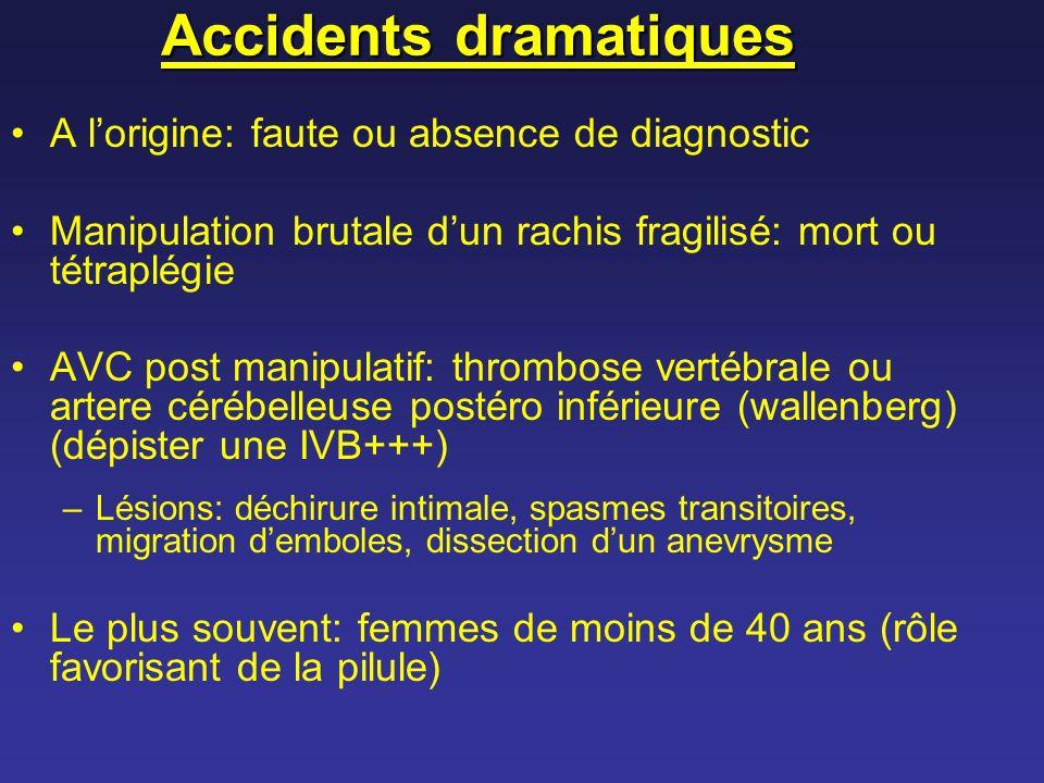 Accidents dramatiques A lorigine: faute ou absence de diagnostic Manipulation brutale dun rachis fragilisé: mort ou tétraplégie AVC post manipulatif: