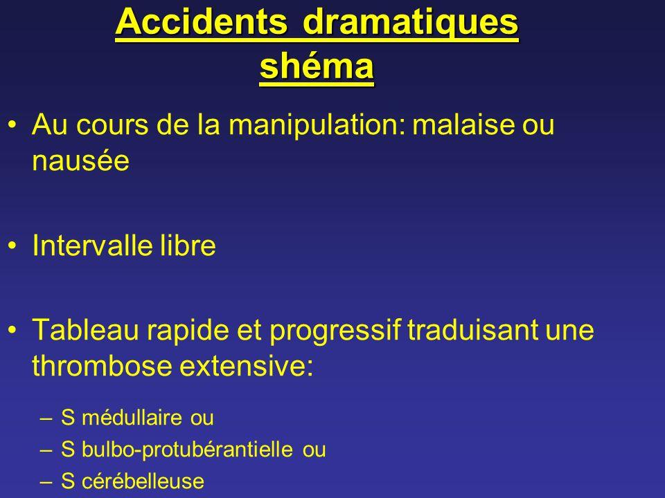Accidents dramatiques shéma Au cours de la manipulation: malaise ou nausée Intervalle libre Tableau rapide et progressif traduisant une thrombose exte