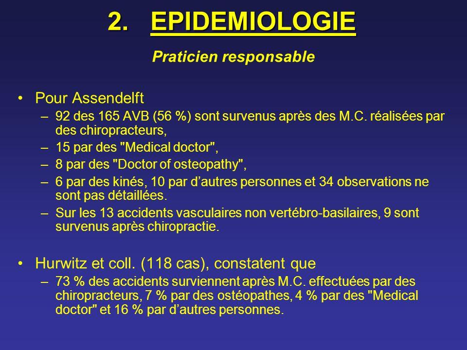 2.EPIDEMIOLOGIE Praticien responsable Pour Assendelft –92 des 165 AVB (56 %) sont survenus après des M.C. réalisées par des chiropracteurs, –15 par de