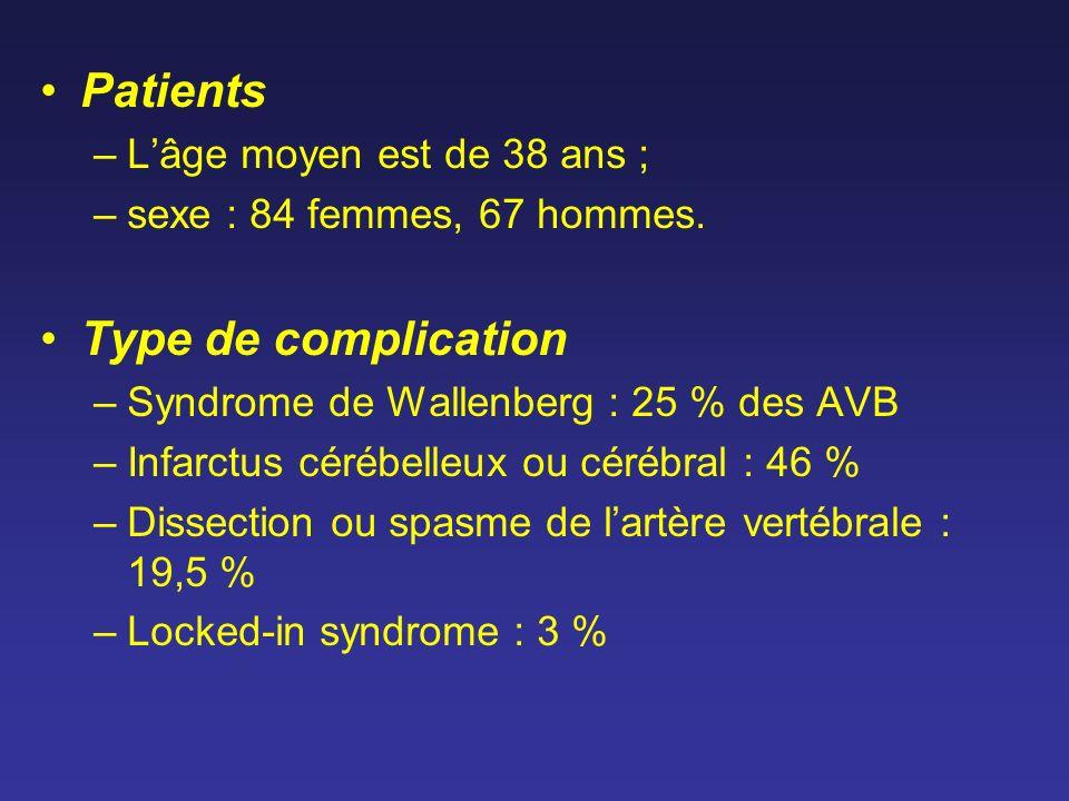 Patients –Lâge moyen est de 38 ans ; –sexe : 84 femmes, 67 hommes. Type de complication –Syndrome de Wallenberg : 25 % des AVB –Infarctus cérébelleux