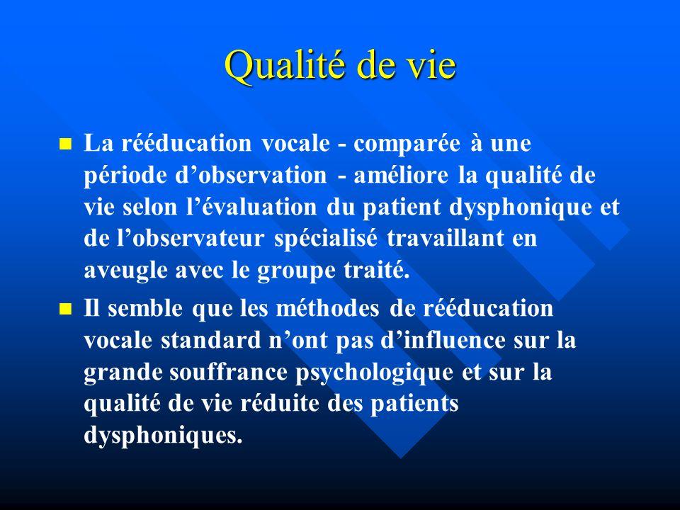 Qualité de vie La rééducation vocale - comparée à une période dobservation - améliore la qualité de vie selon lévaluation du patient dysphonique et de