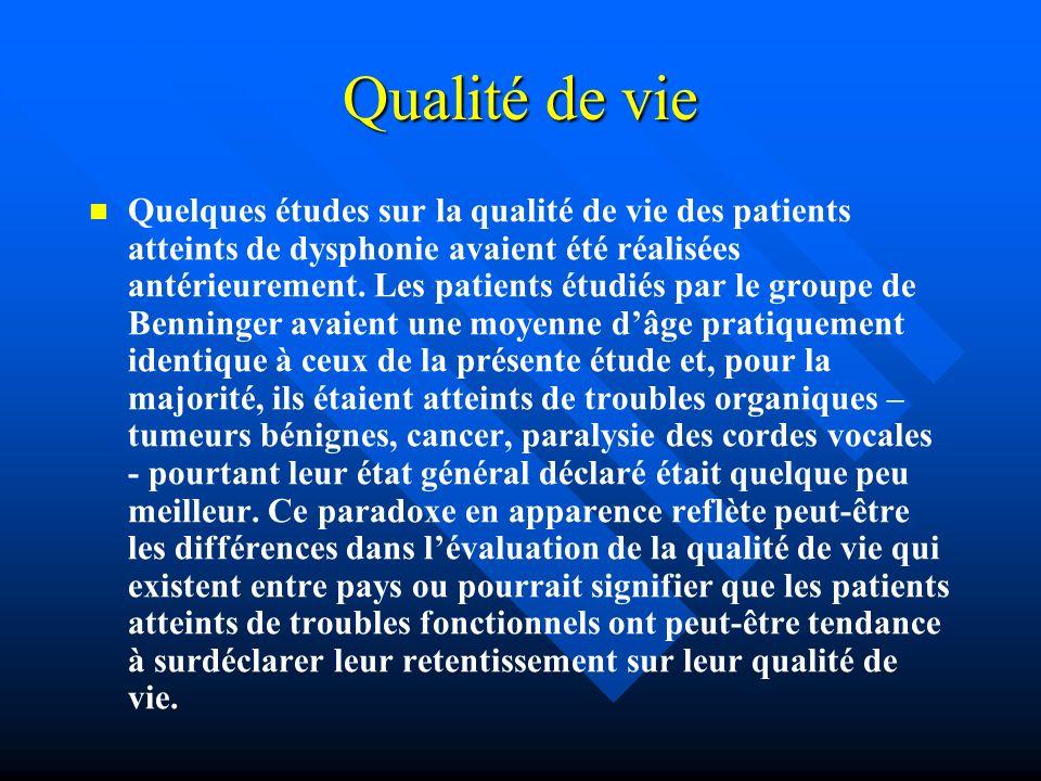 Qualité de vie Quelques études sur la qualité de vie des patients atteints de dysphonie avaient été réalisées antérieurement. Les patients étudiés par