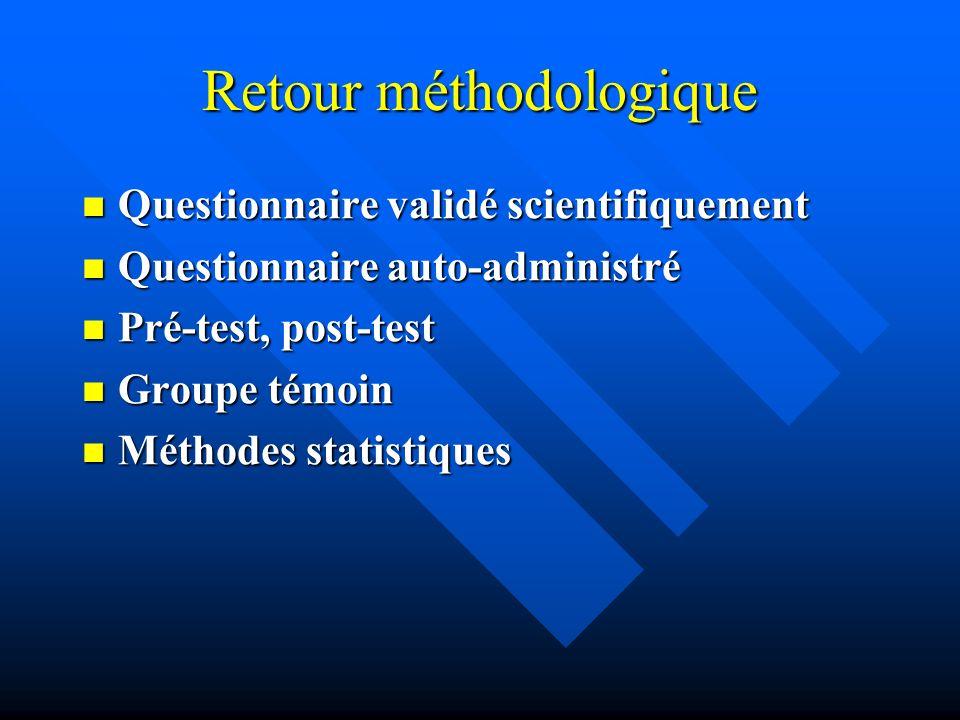 Retour méthodologique Questionnaire validé scientifiquement Questionnaire validé scientifiquement Questionnaire auto-administré Questionnaire auto-adm