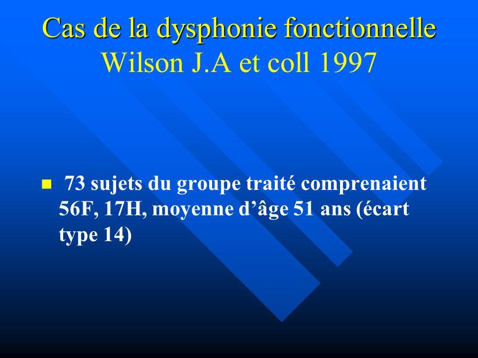 Cas de la dysphonie fonctionnelle Cas de la dysphonie fonctionnelle Wilson J.A et coll 1997 73 sujets du groupe traité comprenaient 56F, 17H, moyenne