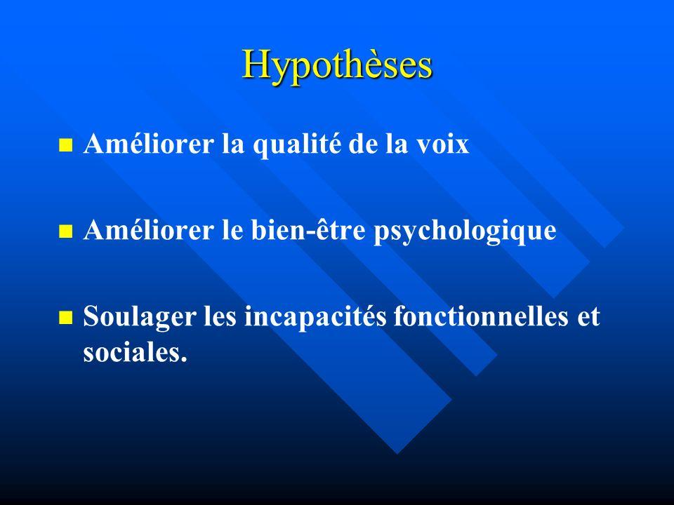 Hypothèses Améliorer la qualité de la voix Améliorer le bien-être psychologique Soulager les incapacités fonctionnelles et sociales.