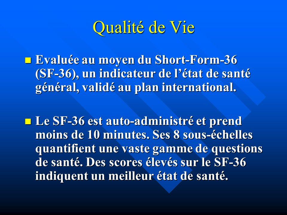 Qualité de Vie Evaluée au moyen du Short-Form-36 (SF-36), un indicateur de létat de santé général, validé au plan international. Evaluée au moyen du S