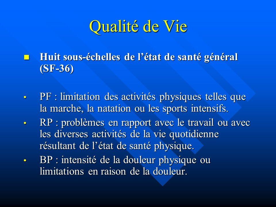 Qualité de Vie Huit sous-échelles de létat de santé général (SF-36) Huit sous-échelles de létat de santé général (SF-36) PF : limitation des activités
