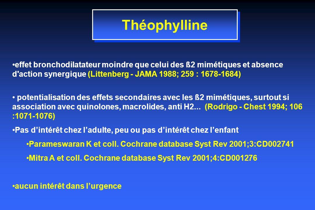 Théophylline effet bronchodilatateur moindre que celui des ß2 mimétiques et absence d action synergique (Littenberg - JAMA 1988; 259 : 1678-1684) potentialisation des effets secondaires avec les ß2 mimétiques, surtout si association avec quinolones, macrolides, anti H2...