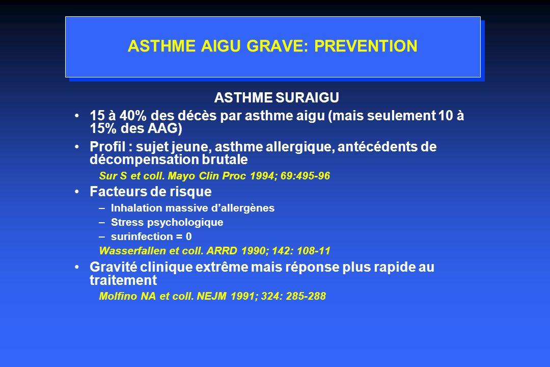 ASTHME AIGU GRAVE: PREVENTION ASTHME SURAIGU 15 à 40% des décès par asthme aigu (mais seulement 10 à 15% des AAG) Profil : sujet jeune, asthme allergique, antécédents de décompensation brutale Sur S et coll.