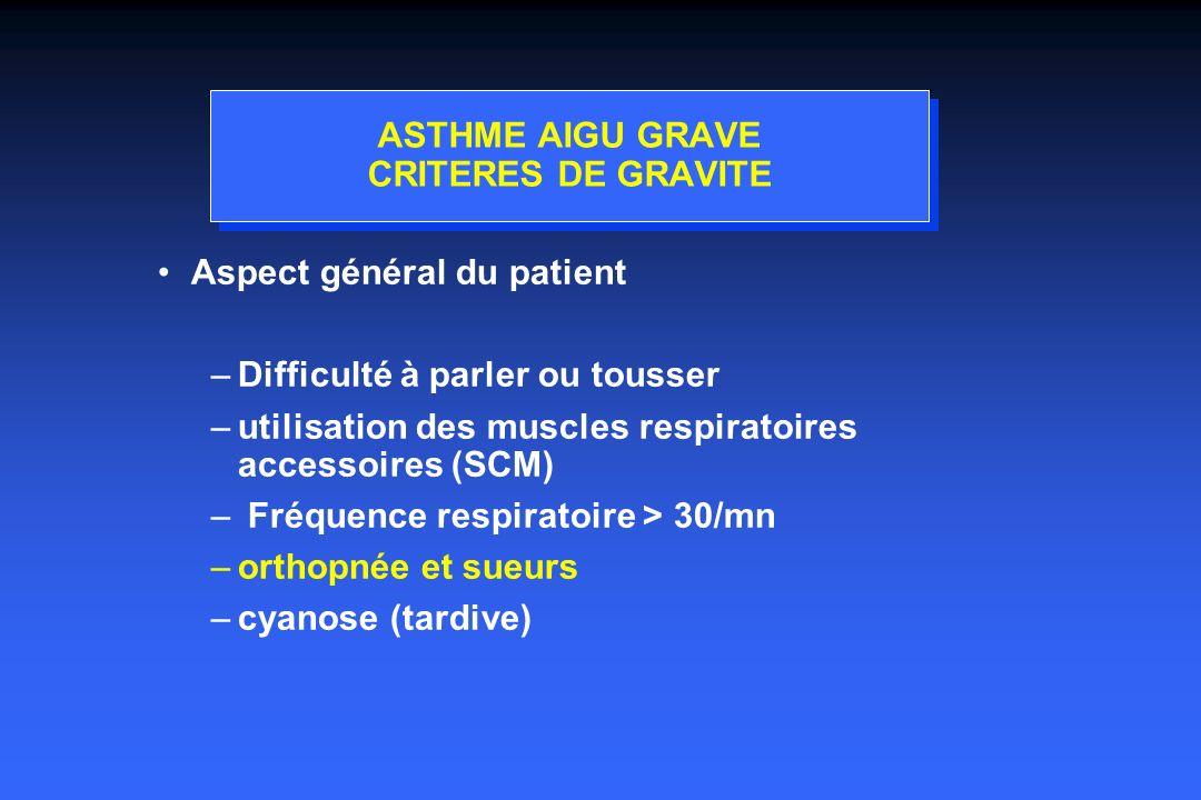 ASTHME AIGU GRAVE CRITERES DE GRAVITE Aspect général du patient –Difficulté à parler ou tousser –utilisation des muscles respiratoires accessoires (SCM) – Fréquence respiratoire > 30/mn –orthopnée et sueurs –cyanose (tardive)