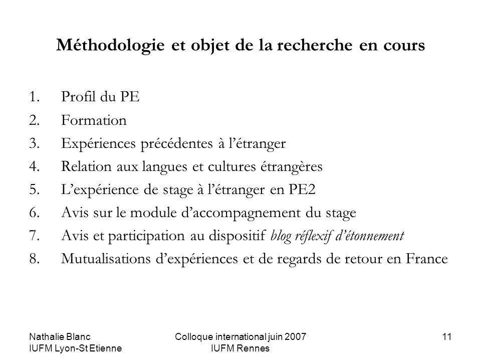 Nathalie Blanc IUFM Lyon-St Etienne Colloque international juin 2007 IUFM Rennes 11 Méthodologie et objet de la recherche en cours 1.Profil du PE 2.Fo