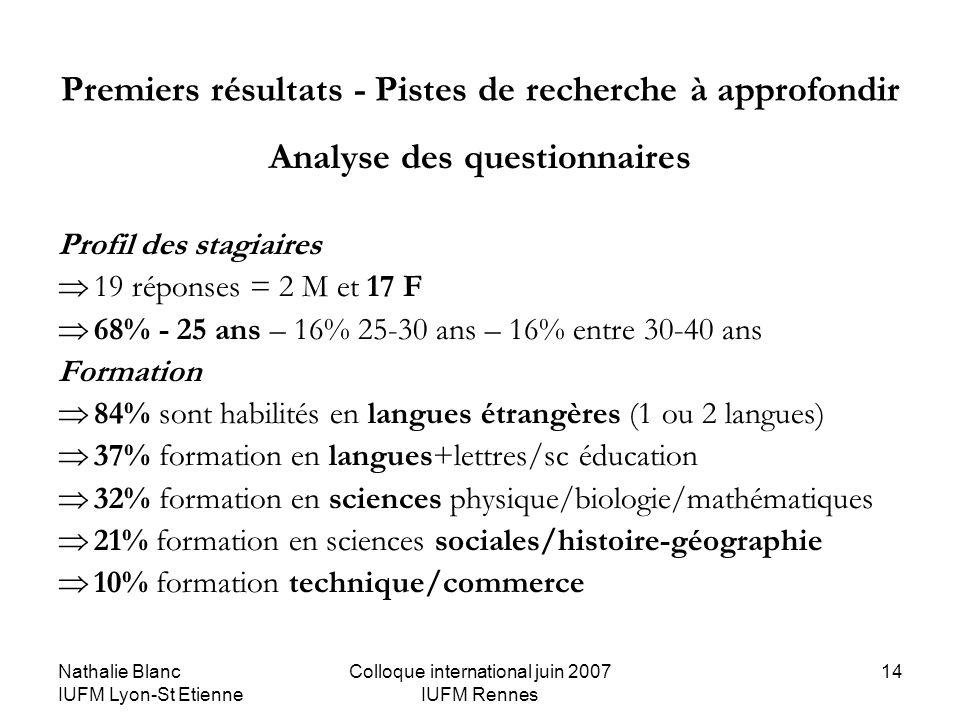 Nathalie Blanc IUFM Lyon-St Etienne Colloque international juin 2007 IUFM Rennes 14 Premiers résultats - Pistes de recherche à approfondir Analyse des