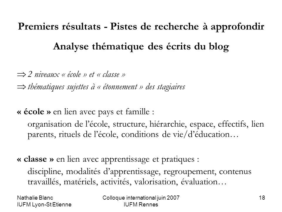 Nathalie Blanc IUFM Lyon-St Etienne Colloque international juin 2007 IUFM Rennes 18 Premiers résultats - Pistes de recherche à approfondir Analyse thé