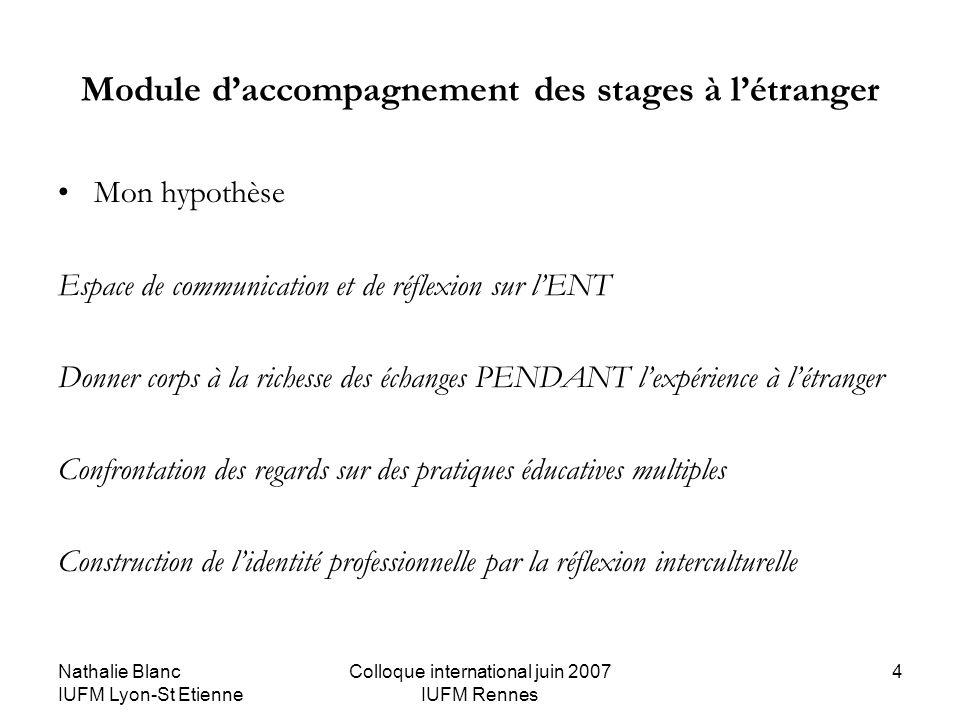 Nathalie Blanc IUFM Lyon-St Etienne Colloque international juin 2007 IUFM Rennes 4 Module daccompagnement des stages à létranger Mon hypothèse Espace