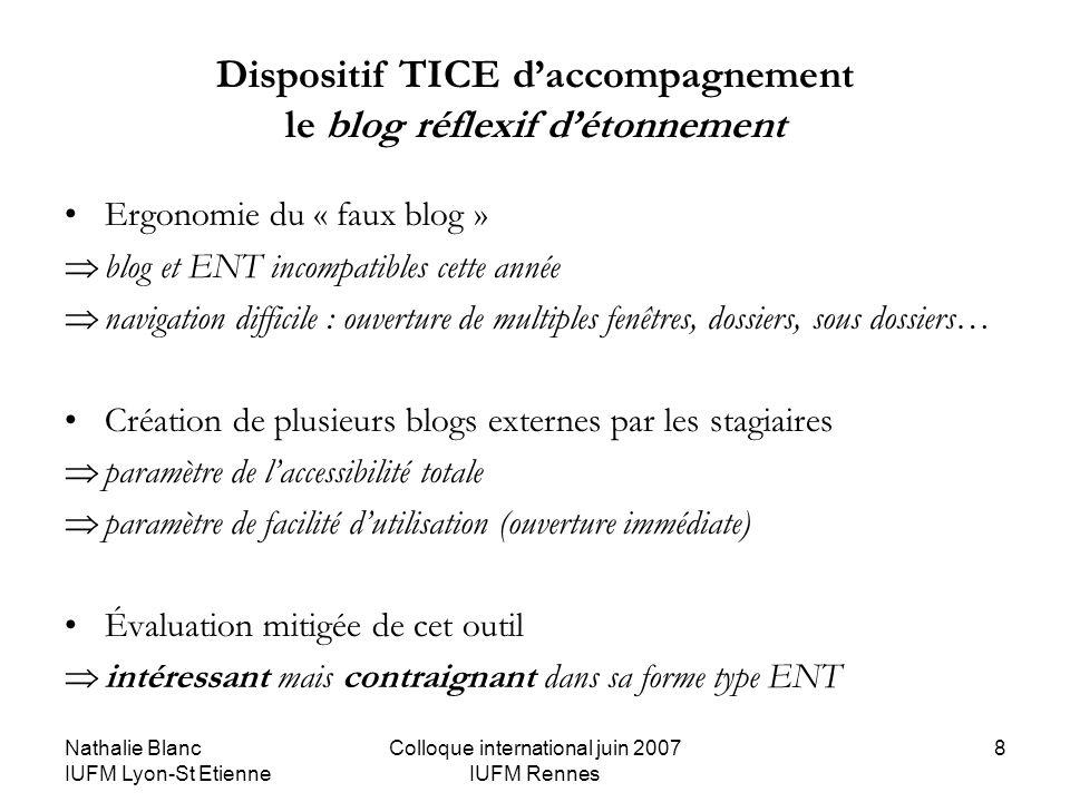 Nathalie Blanc IUFM Lyon-St Etienne Colloque international juin 2007 IUFM Rennes 8 Dispositif TICE daccompagnement le blog réflexif détonnement Ergono