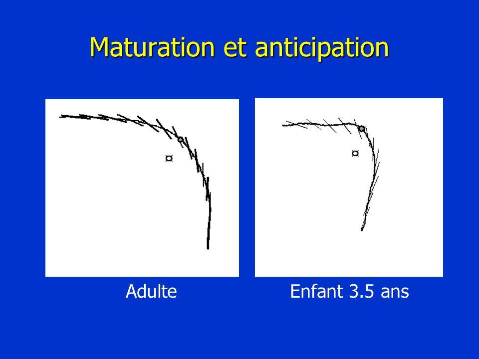 Maturation et anticipation AdulteEnfant 3.5 ans