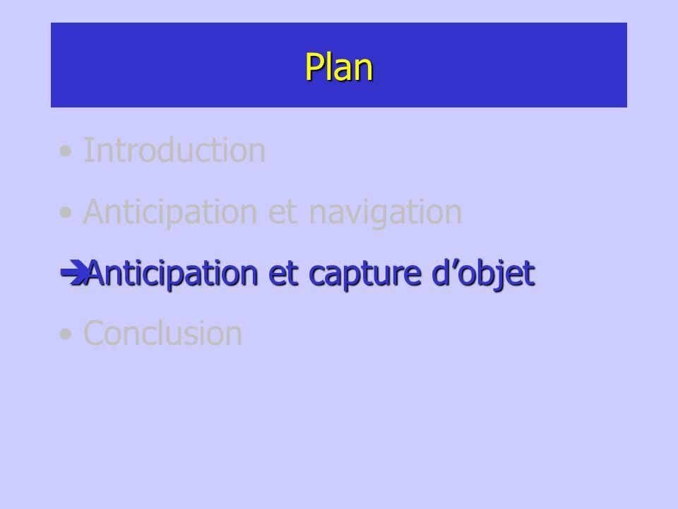 Plan Introduction Anticipation et navigation Anticipation et capture dobjet Anticipation et capture dobjet Conclusion