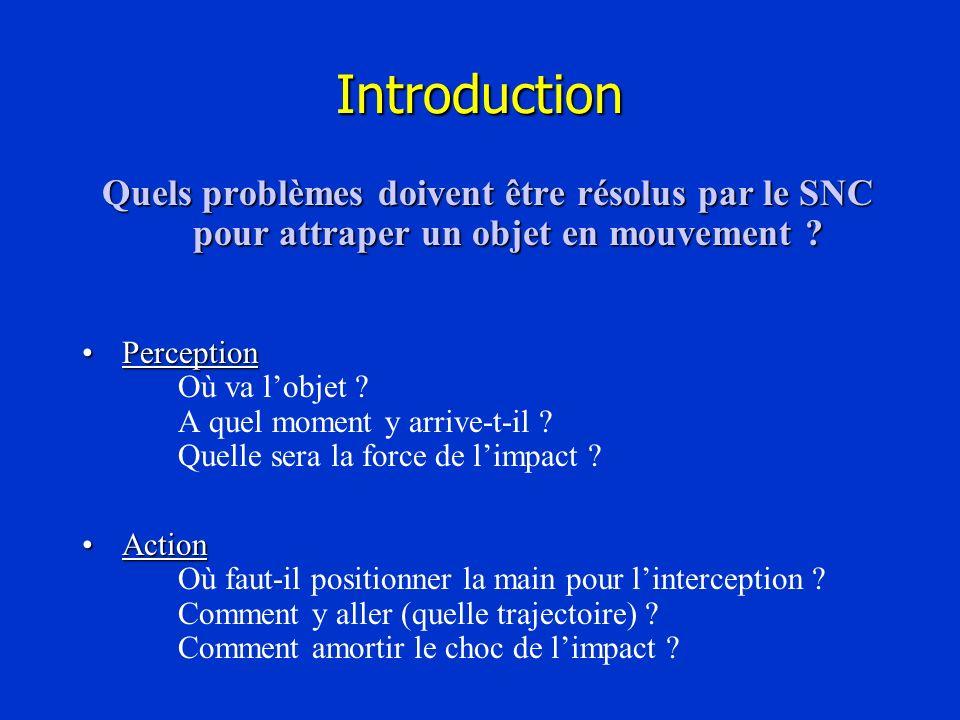 Introduction Quels problèmes doivent être résolus par le SNC pour attraper un objet en mouvement ? PerceptionPerception Où va lobjet ? A quel moment y