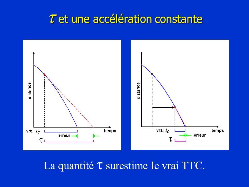 et une accélération constante et une accélération constante La quantité surestime le vrai TTC.