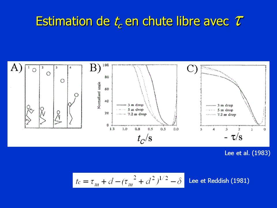 Estimation de t c en chute libre avec Estimation de t c en chute libre avec Lee et al. (1983) Lee et Reddish (1981)