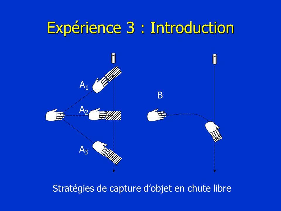 Expérience 3 : Introduction B A2A2 A1A1 A3A3 Stratégies de capture dobjet en chute libre