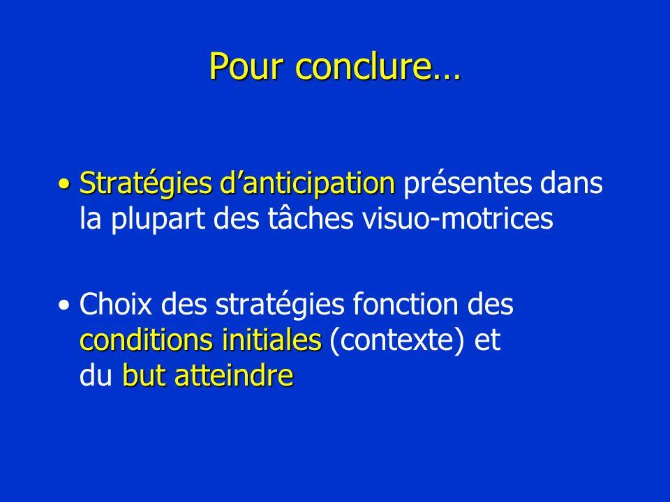 Pour conclure… Stratégies danticipationStratégies danticipation présentes dans la plupart des tâches visuo-motrices conditions initiales but atteindre