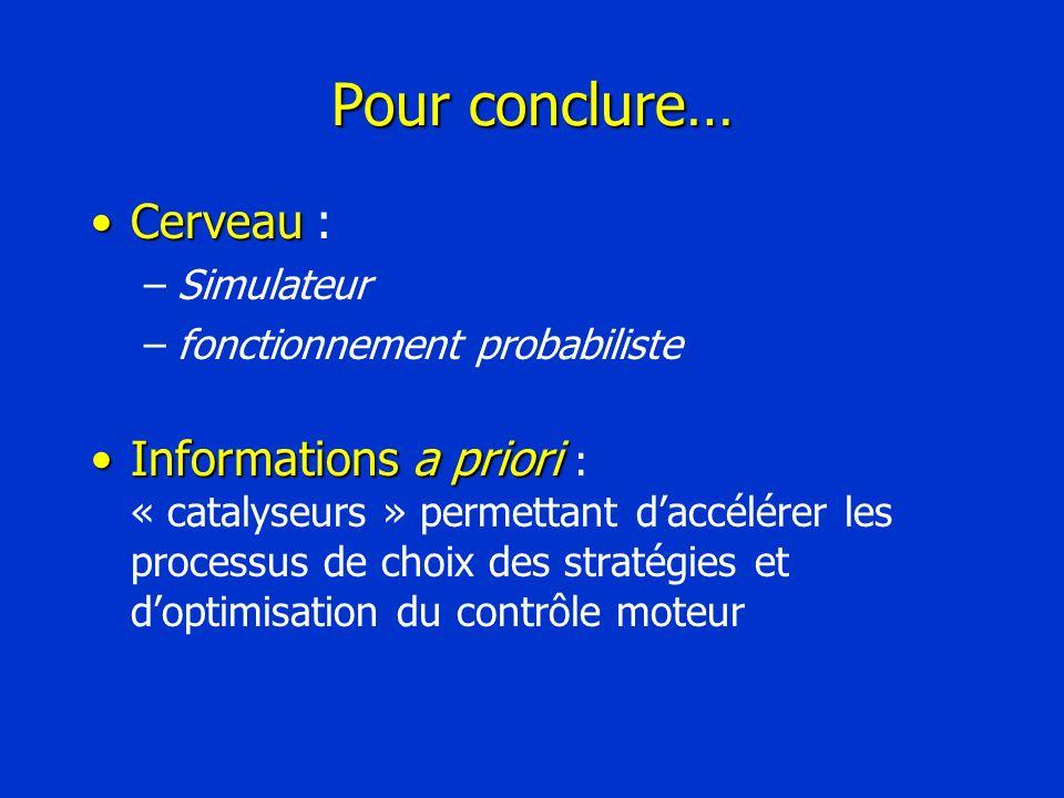 Pour conclure… CerveauCerveau : –Simulateur –fonctionnement probabiliste Informations a prioriInformations a priori : « catalyseurs » permettant daccé