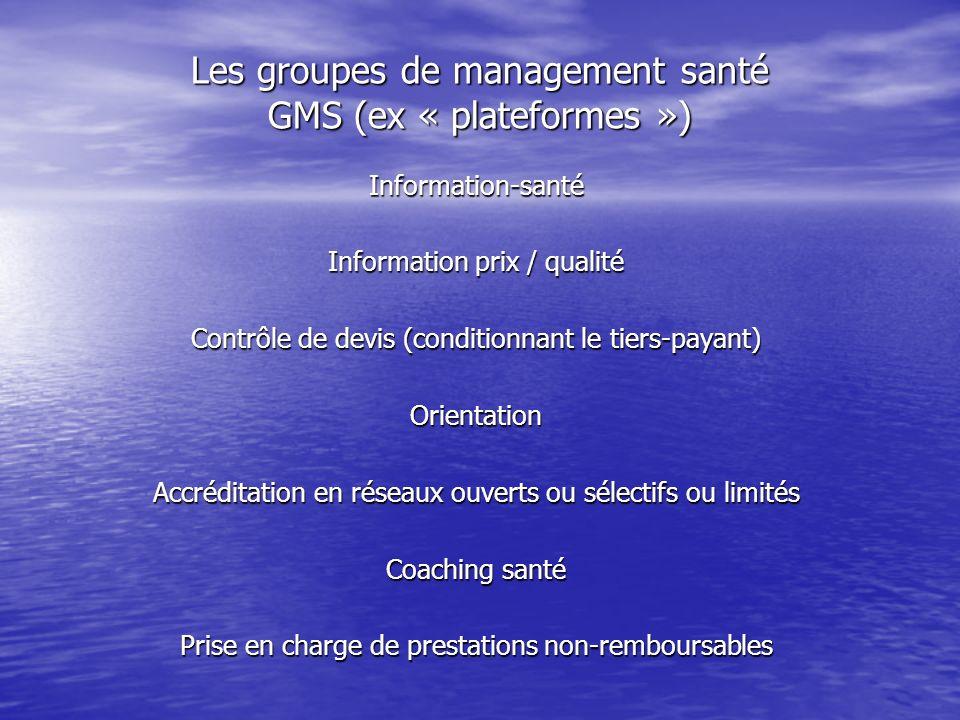 Les groupes de management santé GMS (ex « plateformes ») Information-santé Information prix / qualité Contrôle de devis (conditionnant le tiers-payant) Orientation Accréditation en réseaux ouverts ou sélectifs ou limités Coaching santé Prise en charge de prestations non-remboursables