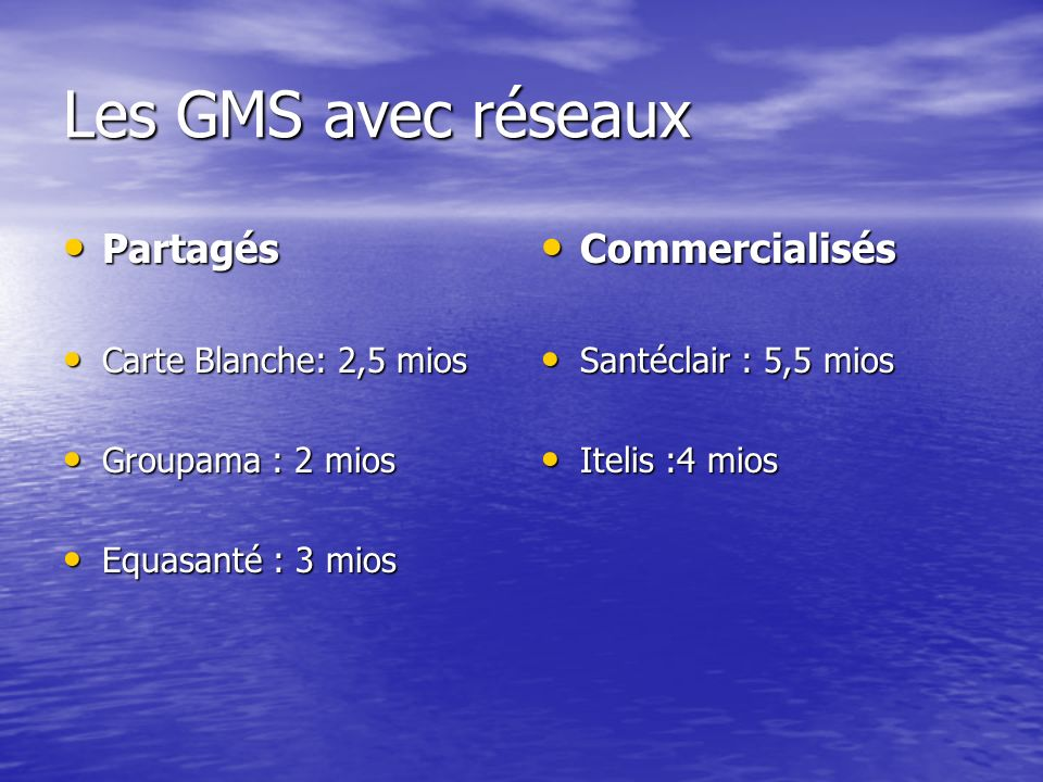 Les GMS avec réseaux Partagés Partagés Carte Blanche: 2,5 mios Carte Blanche: 2,5 mios Groupama : 2 mios Groupama : 2 mios Equasanté : 3 mios Equasant