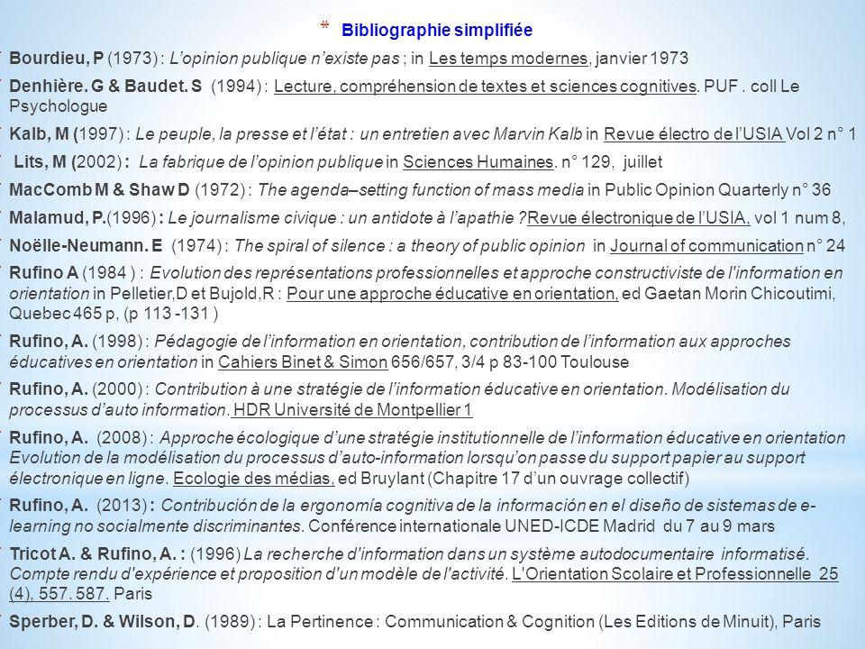 * Bibliographie simplifiée * Bourdieu, P (1973) : Lopinion publique nexiste pas ; in Les temps modernes, janvier 1973 * Denhière.