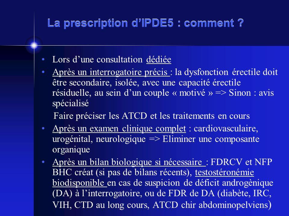La prescription dIPDE5 : comment ? Lors dune consultation dédiée Après un interrogatoire précis : la dysfonction érectile doit être secondaire, isolée