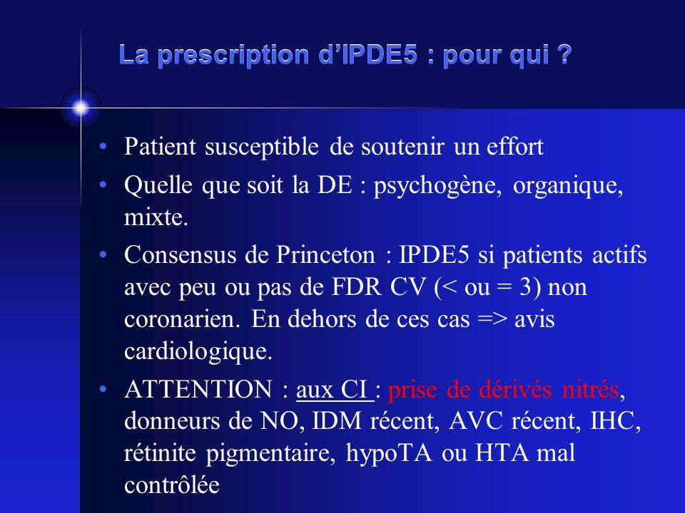 La prescription dIPDE5 : pour qui ? Patient susceptible de soutenir un effort Quelle que soit la DE : psychogène, organique, mixte. Consensus de Princ