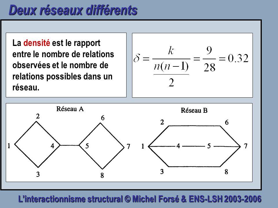 Linteractionnisme structural © Michel Forsé & ENS-LSH 2003-2006 Deux réseaux différents La densité est le rapport entre le nombre de relations observé