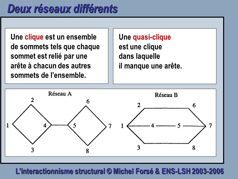 Linteractionnisme structural © Michel Forsé & ENS-LSH 2003-2006 Deux réseaux différents Une clique est un ensemble de sommets tels que chaque sommet e