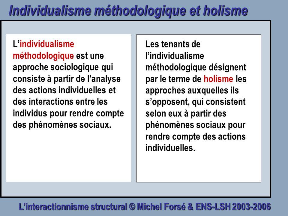 Linteractionnisme structural © Michel Forsé & ENS-LSH 2003-2006 Individualisme méthodologique et holisme Lindividualisme méthodologique est une approc