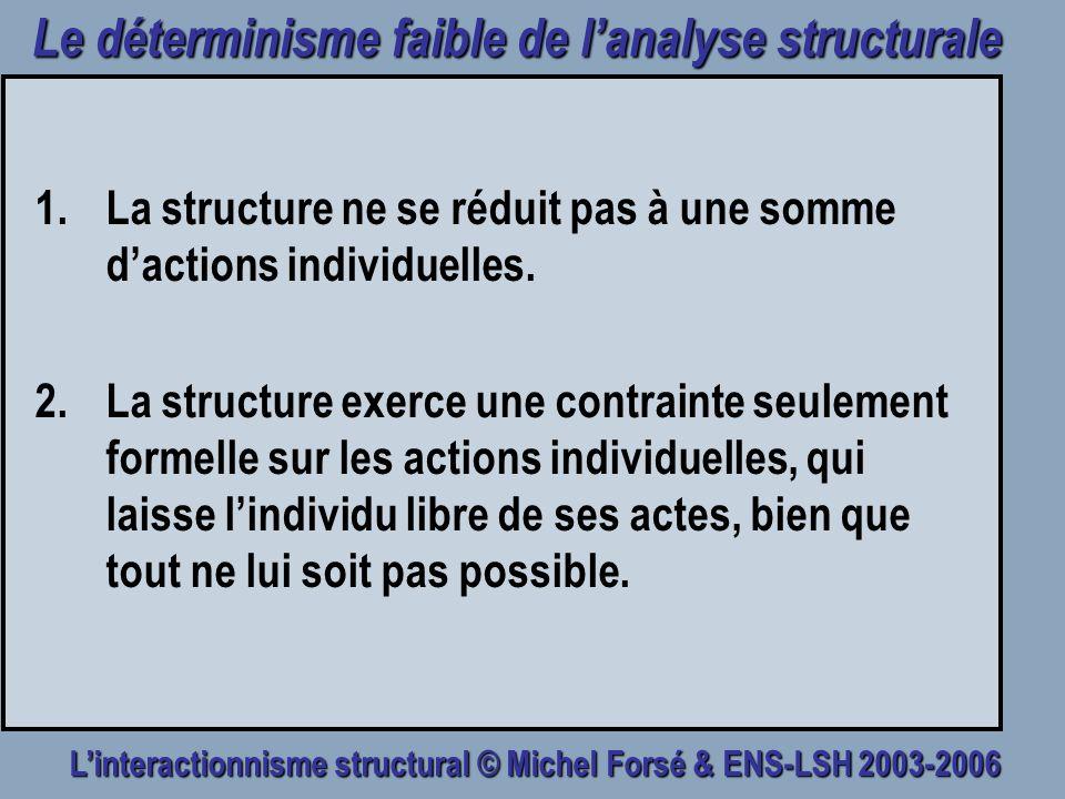 Linteractionnisme structural © Michel Forsé & ENS-LSH 2003-2006 Le déterminisme faible de lanalyse structurale 1.La structure ne se réduit pas à une s