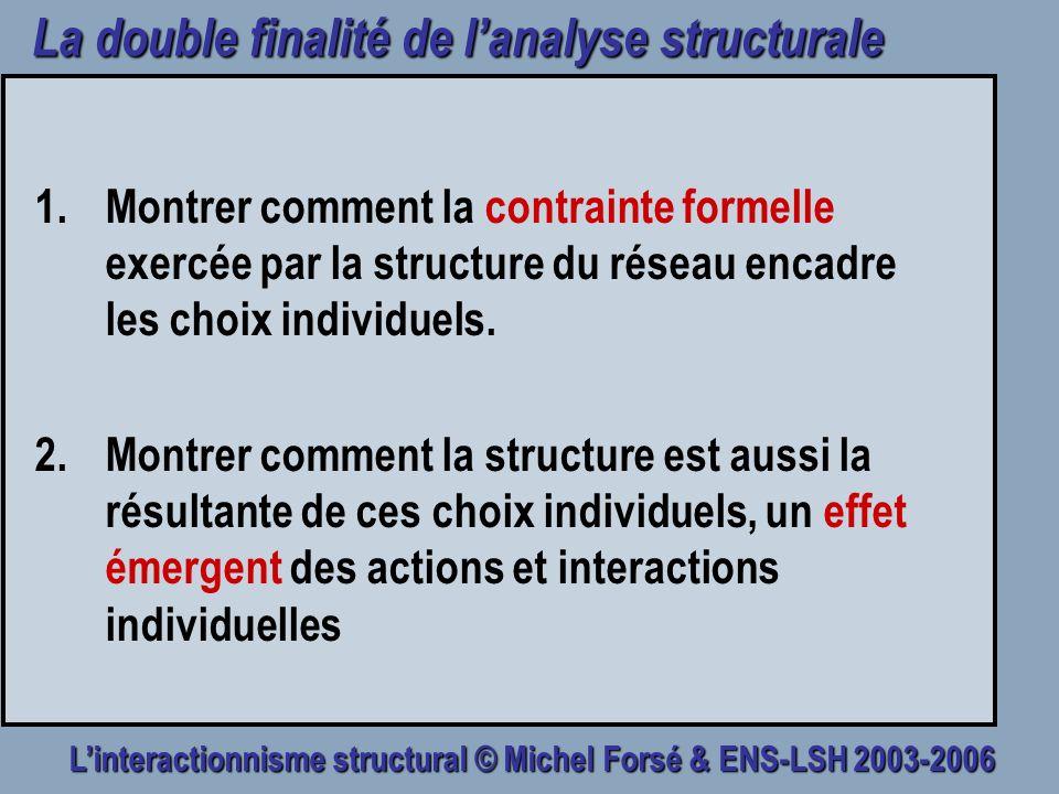 Linteractionnisme structural © Michel Forsé & ENS-LSH 2003-2006 La double finalité de lanalyse structurale 1.Montrer comment la contrainte formelle ex
