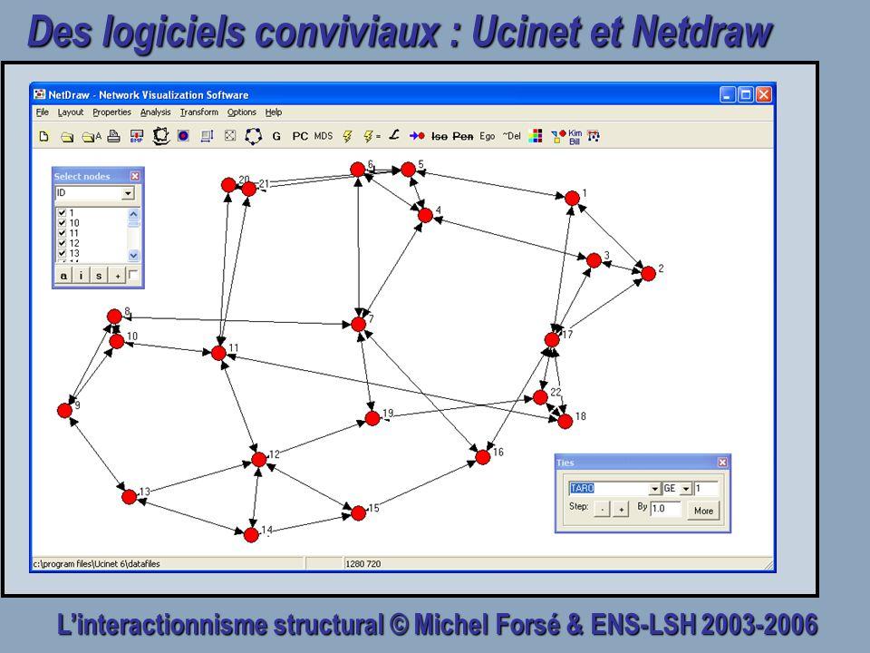 Linteractionnisme structural © Michel Forsé & ENS-LSH 2003-2006 Des logiciels conviviaux : Ucinet et Netdraw