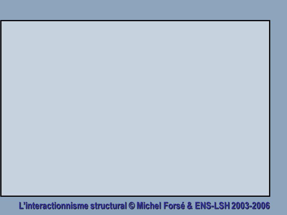 Linteractionnisme structural © Michel Forsé & ENS-LSH 2003-2006